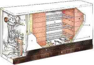 Comment fonctionne un chauffage à accumulation ?