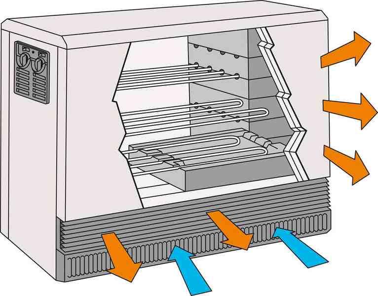 Comment utiliser un accumulateur électrique ?