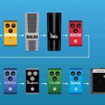 Comment Peut-on faire des effets avec une guitare électrique ?
