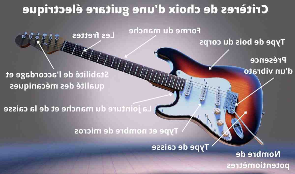 Comment ça marche une guitare électrique ?