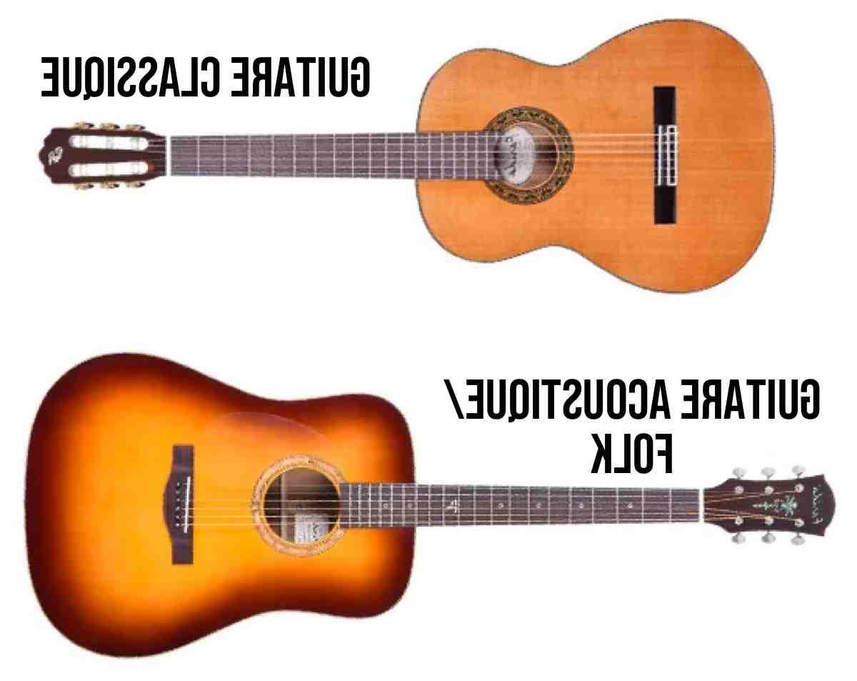 Quelle est l'origine du mot guitare ?