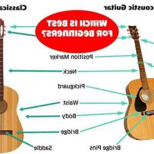 Quelle différence entre guitare classique et folk ?